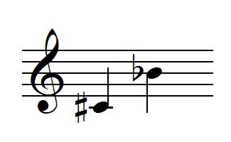 Musik_intervall_7F_septima_F
