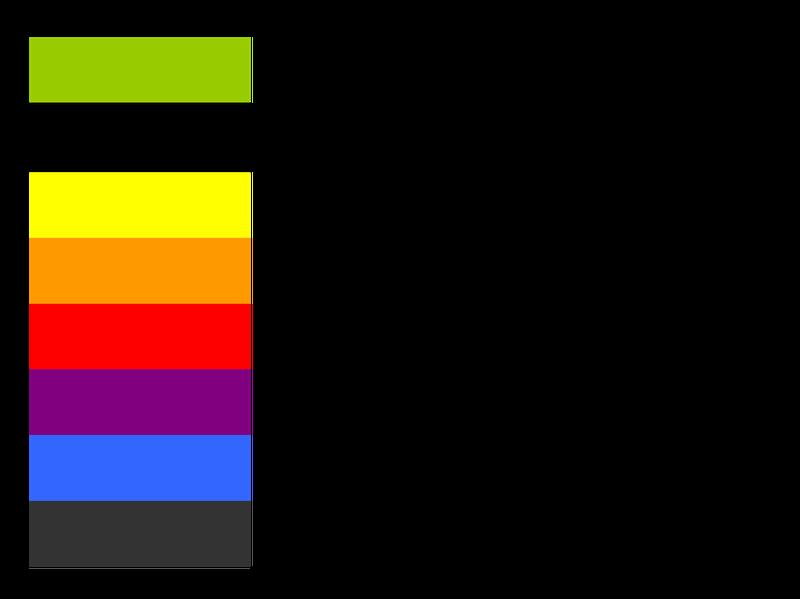 Klassificiering och svarighetsnivaer.width-800